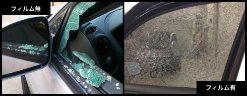 事故時のガラス飛散による失明の防止や裂傷の防止に有効です